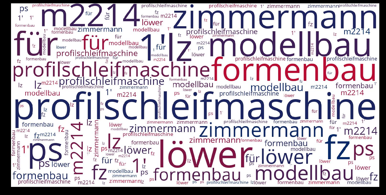 Profilschleifmaschine-wordcloud