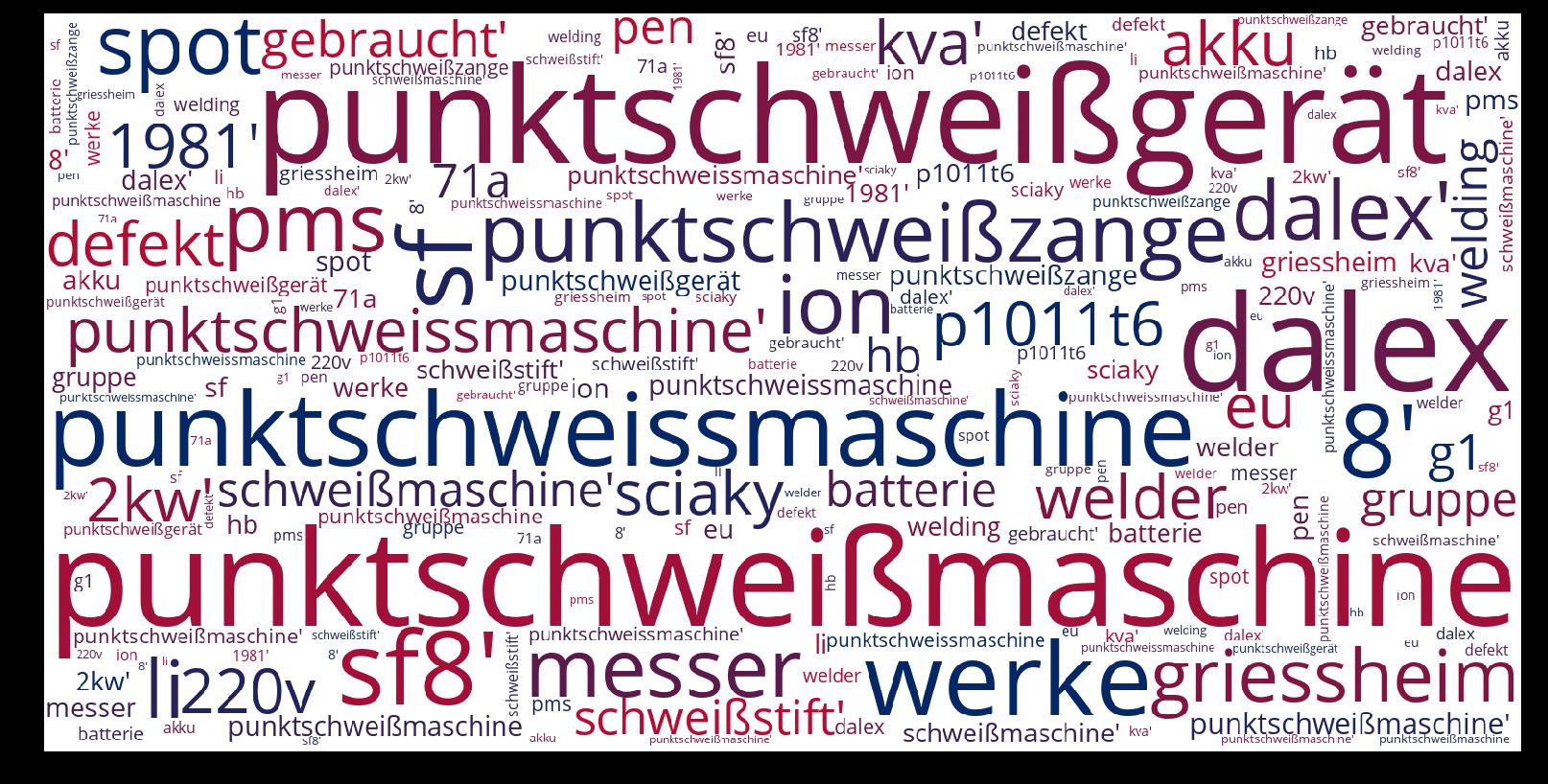Punktschweissmaschine-wordcloud