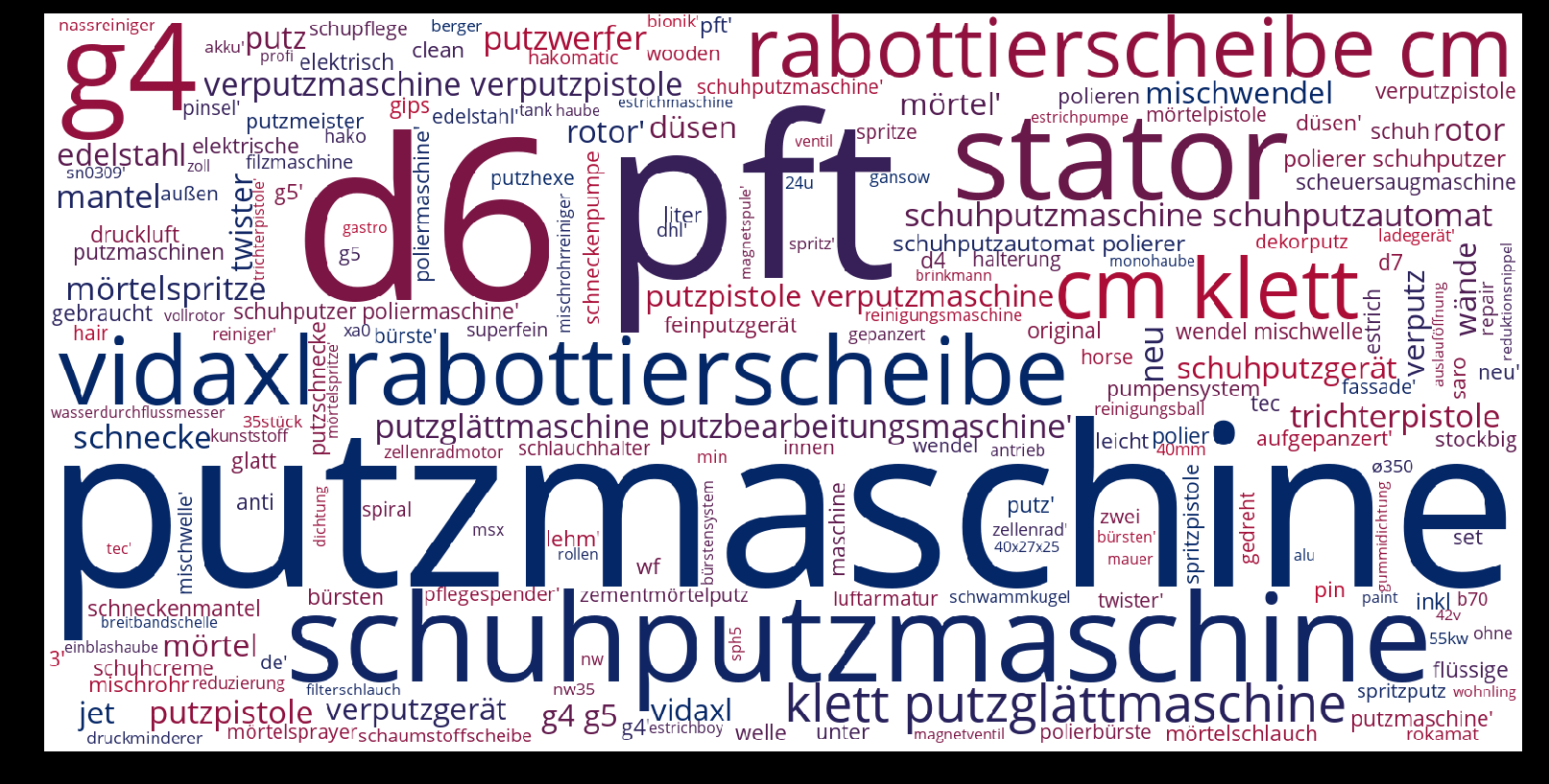 Putzmaschine-wordcloud