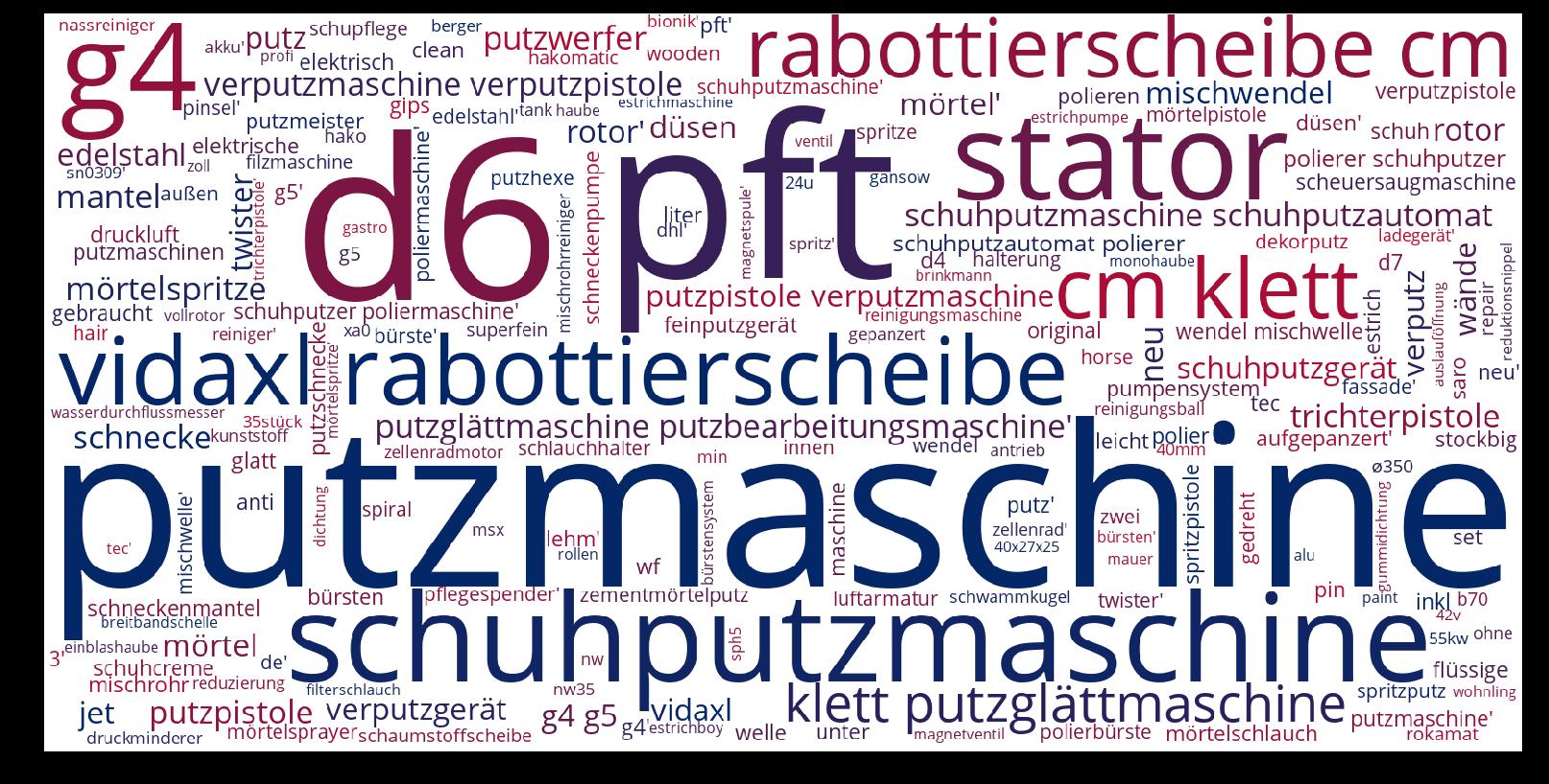 Putzmaschine-wordcloud