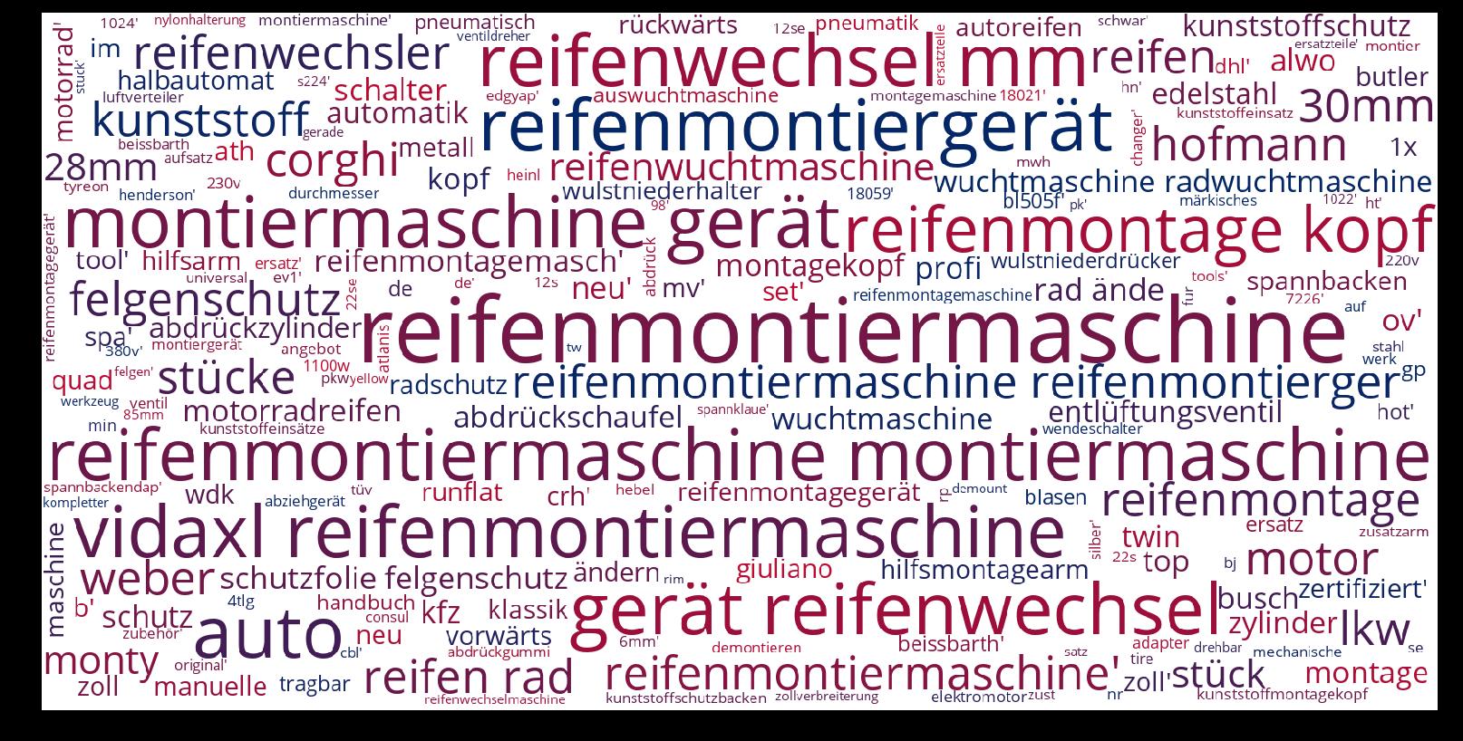 Reifenmontiermaschine-wordcloud