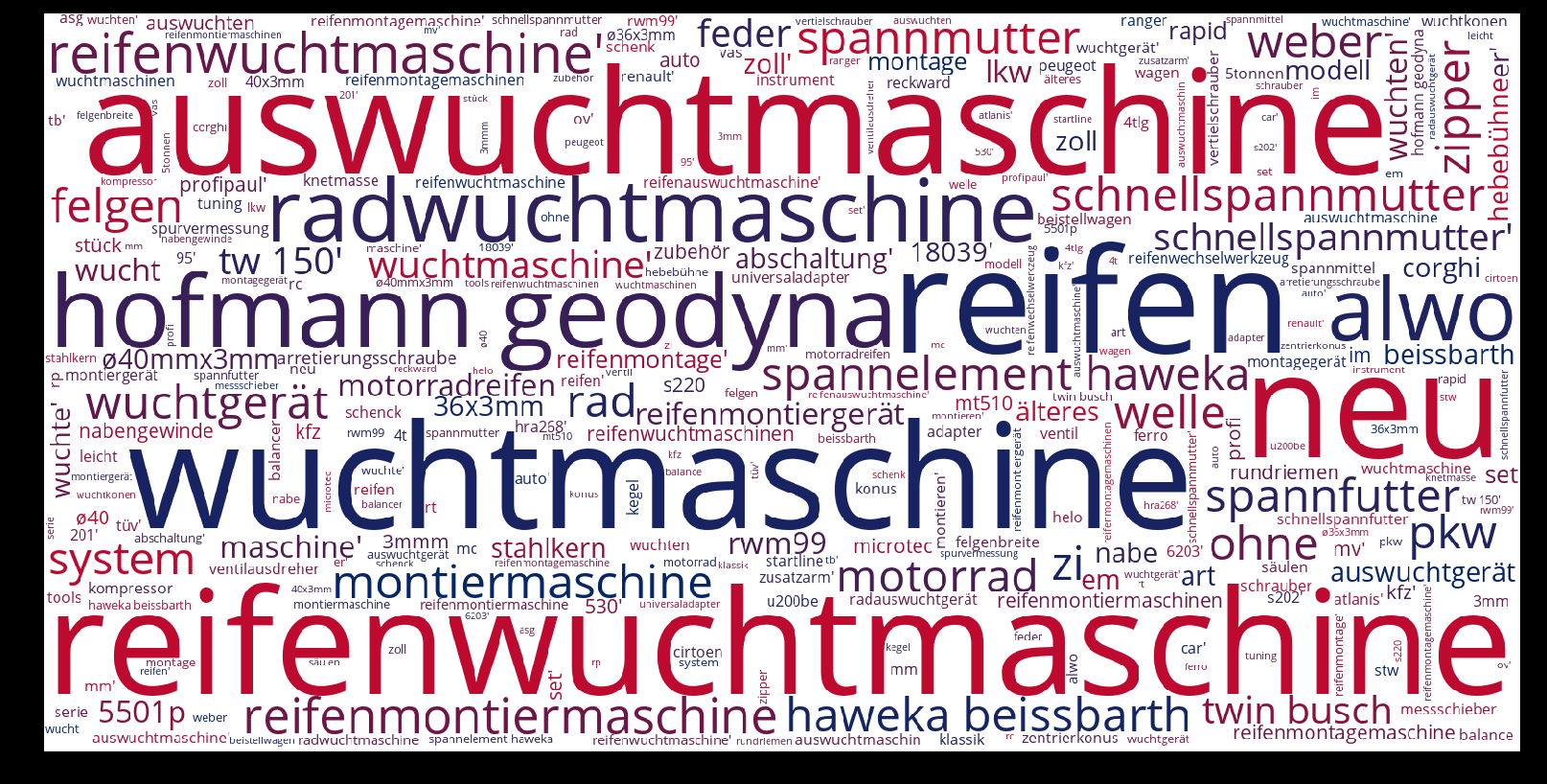Reifenwuchtmaschine-wordcloud