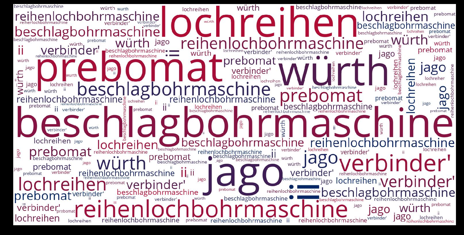 Reihenlochbohrmaschine-wordcloud