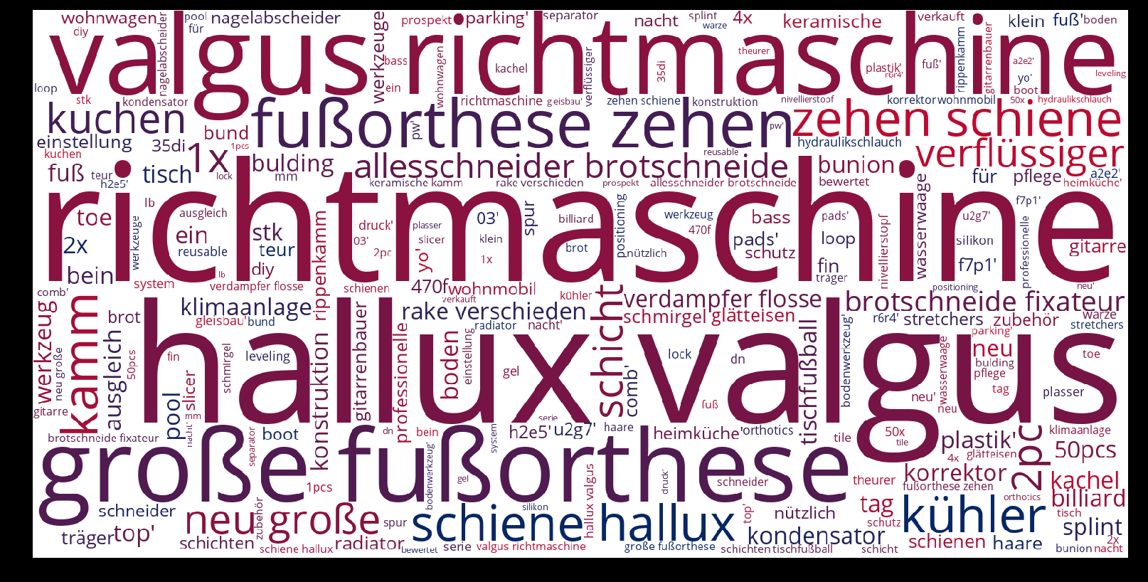 Richtmaschine-wordcloud