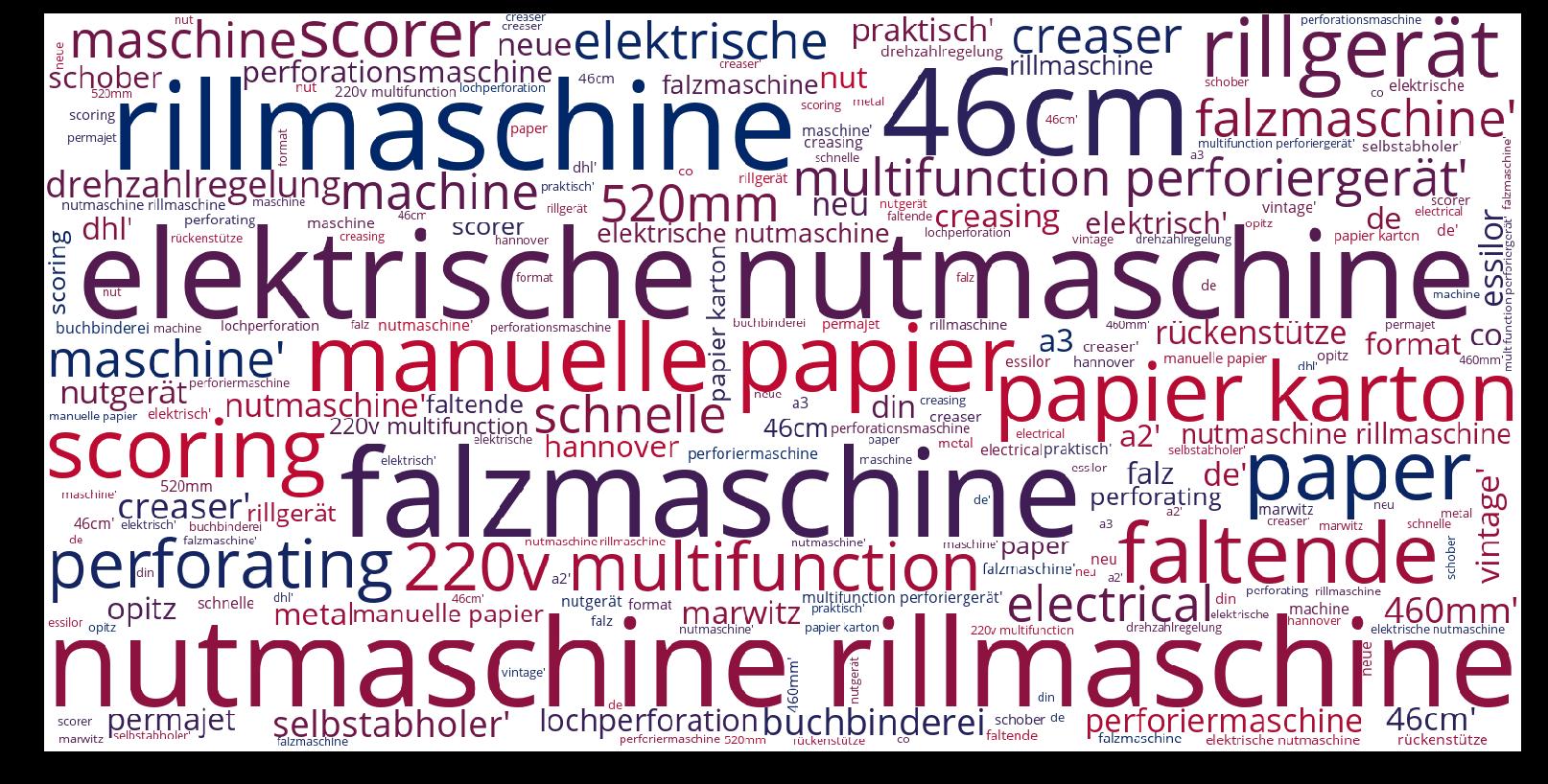 Rillmaschine-wordcloud