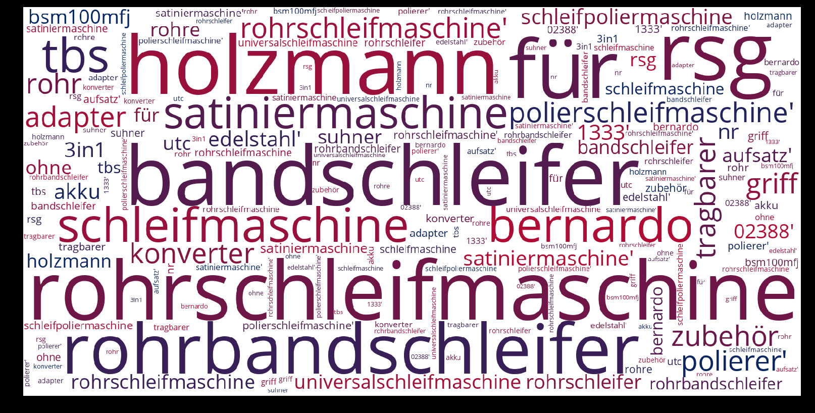 Rohrschleifmaschine-wordcloud
