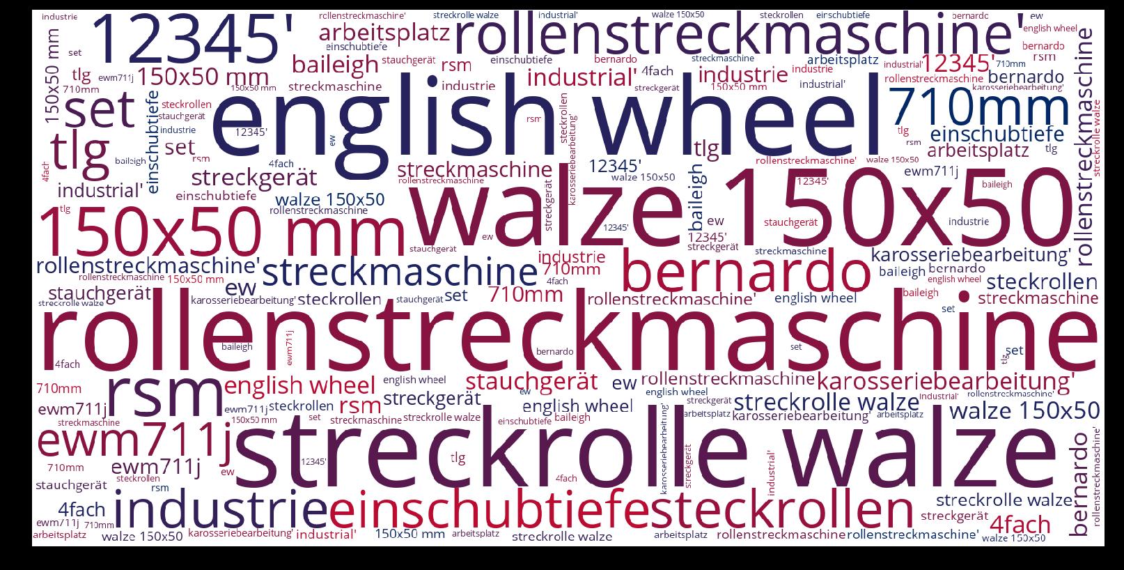 Rollenstreckmaschine-wordcloud
