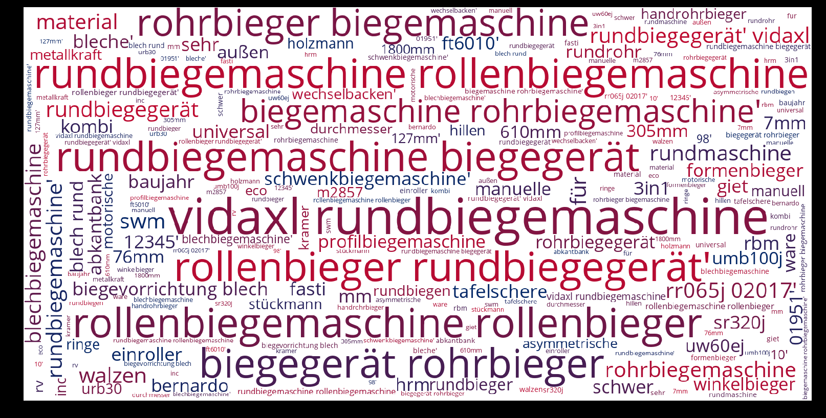 Rundbiegemaschine-wordcloud
