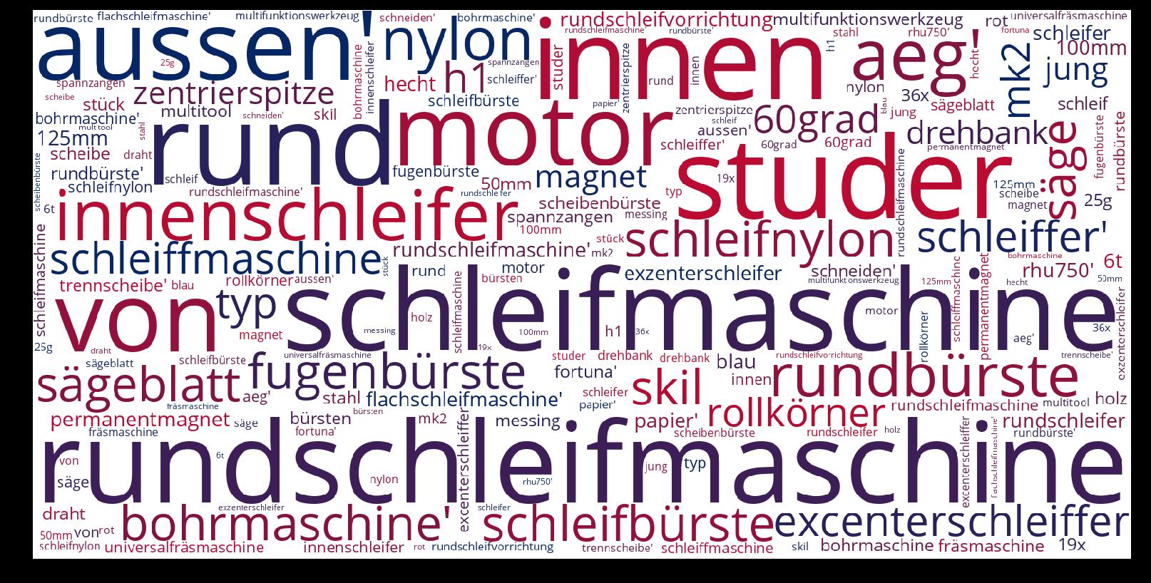 Rundschleifmaschine-wordcloud
