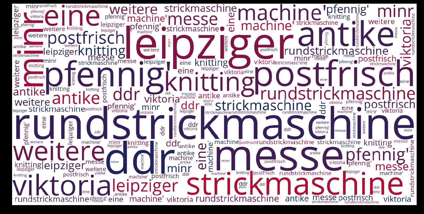Rundstrickmaschine-wordcloud