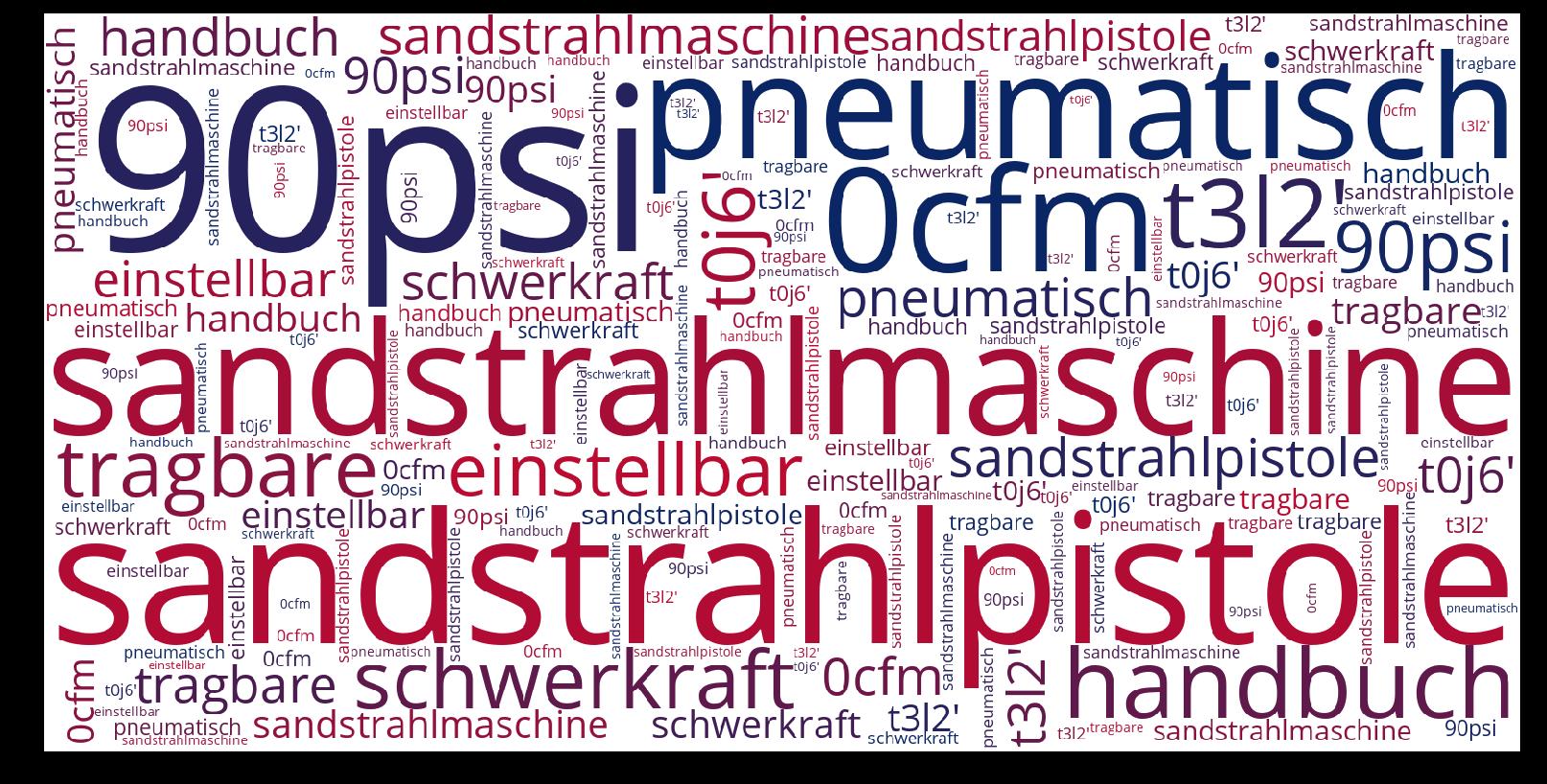 Sandstrahlmaschine-wordcloud