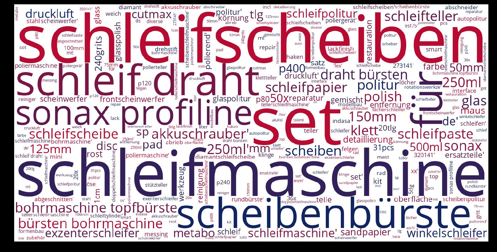 Scheibenschleifmaschine-wordcloud
