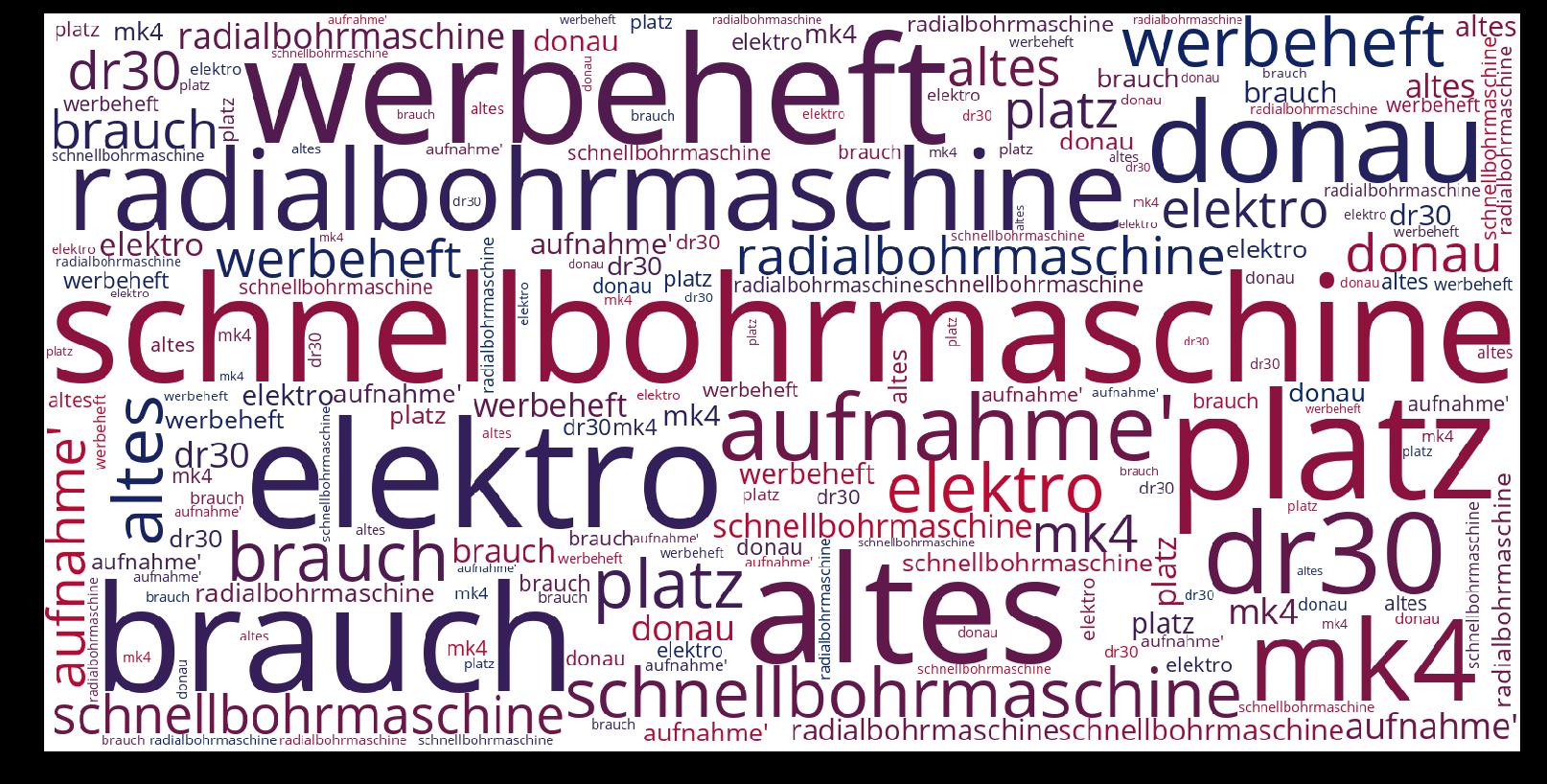 Schnellbohrmaschine-wordcloud