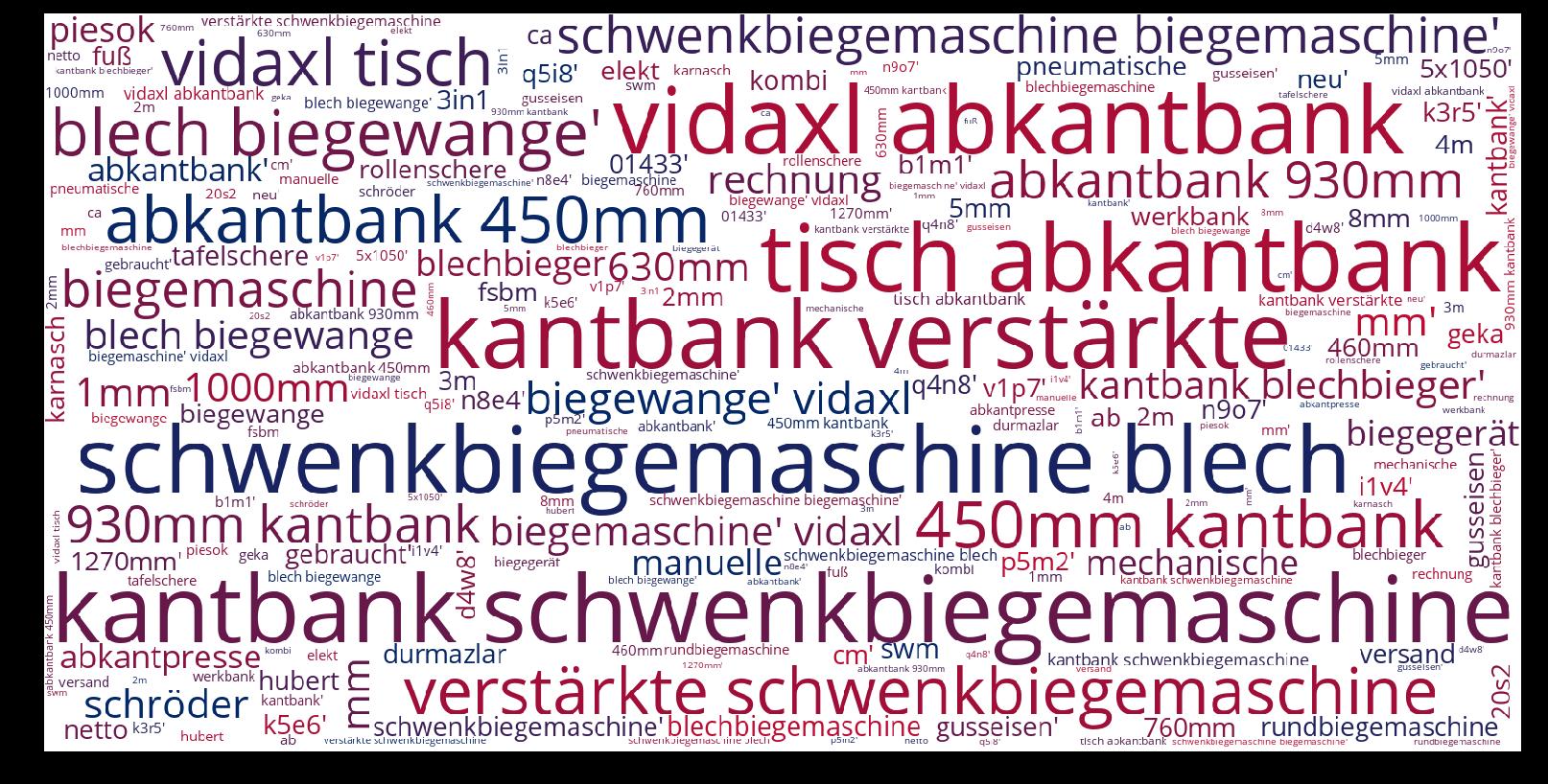 Schwenkbiegemaschine-wordcloud