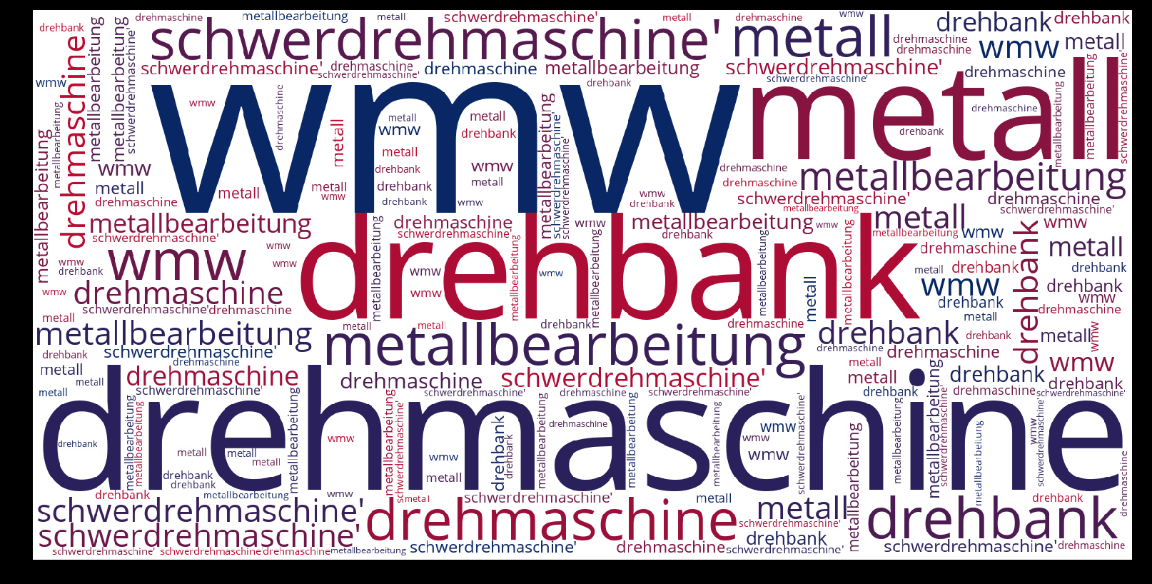 Schwerdrehmaschine-wordcloud