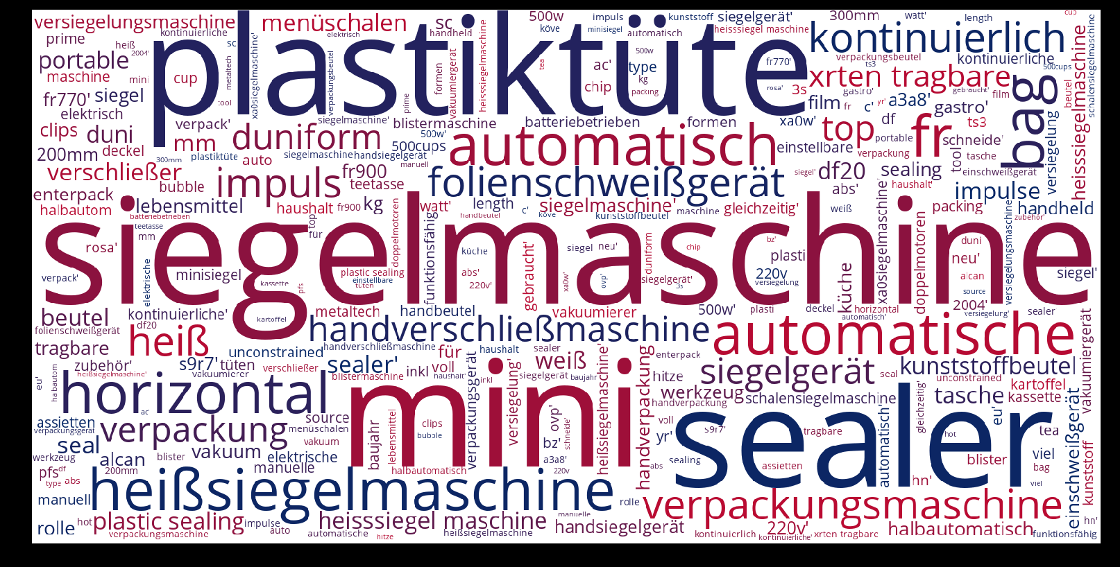 Siegelmaschine-wordcloud