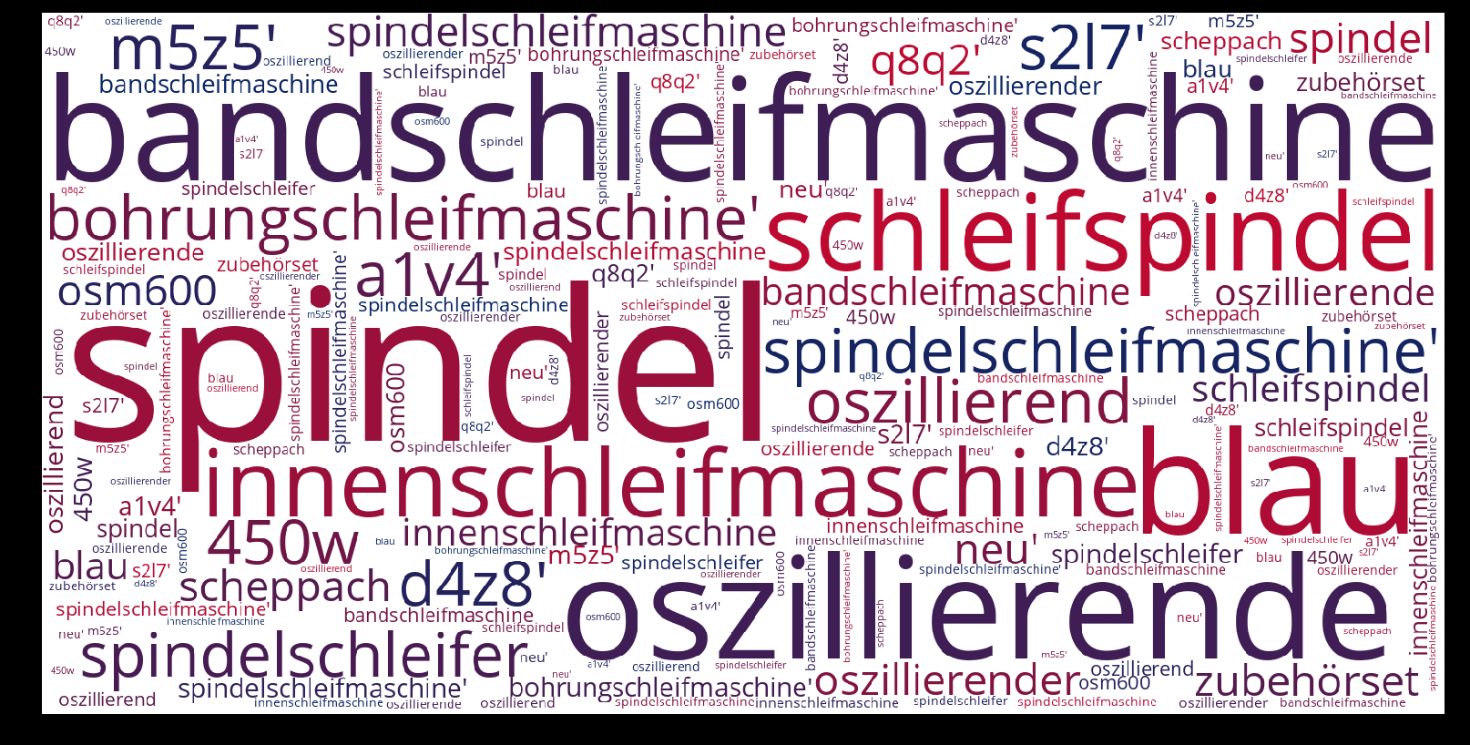 Spindelschleifmaschine-wordcloud