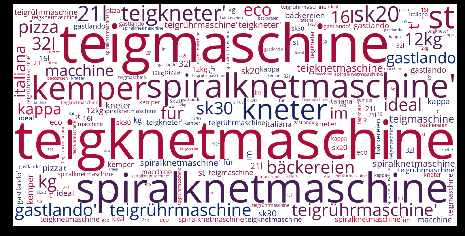 Spiralknetmaschine-wordcloud