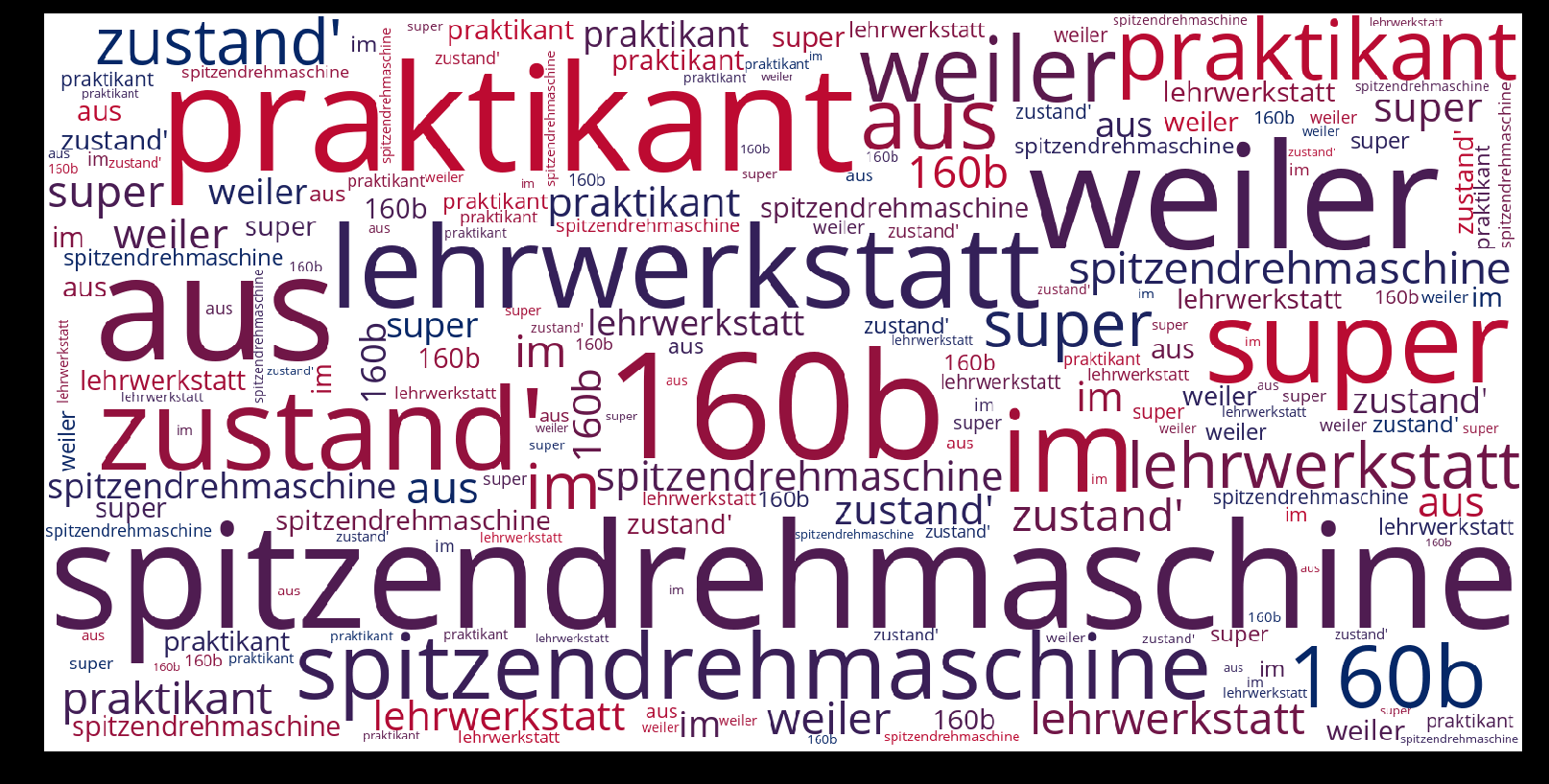 Spitzendrehmaschine-wordcloud