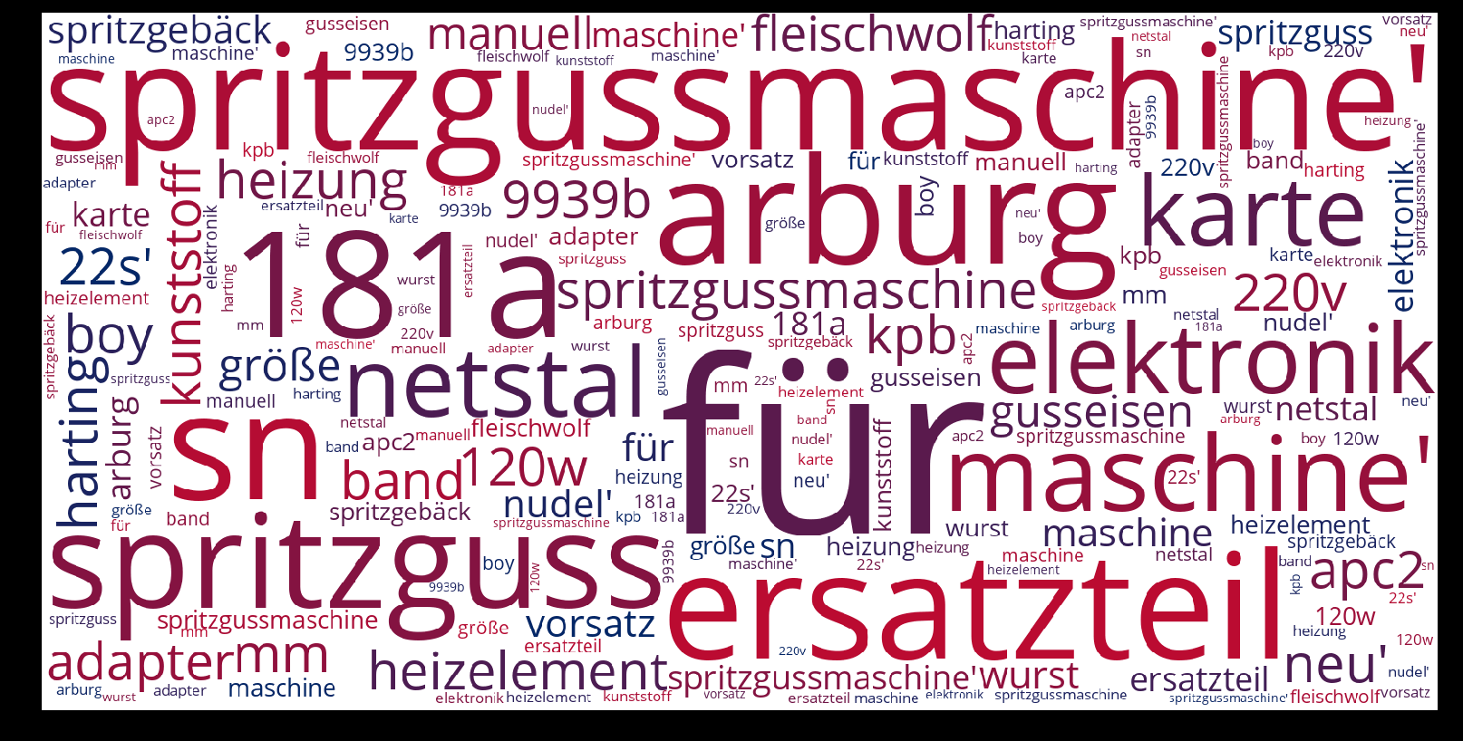 Spritzgussmaschine-wordcloud