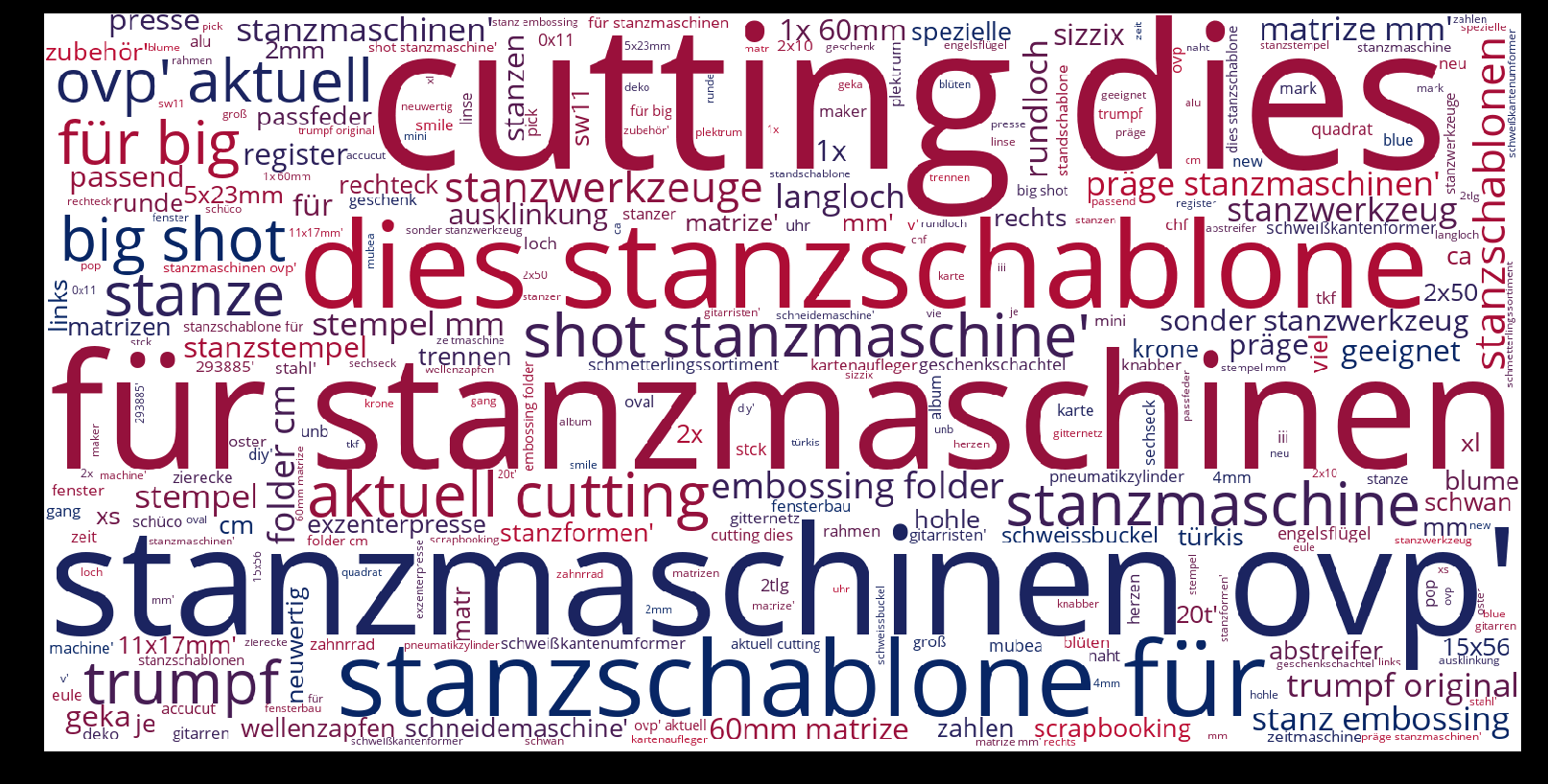 Stanzmaschine-wordcloud