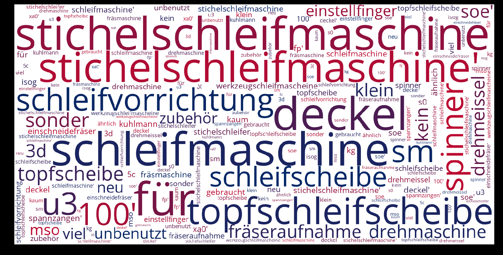 Stichelschleifmaschine-wordcloud