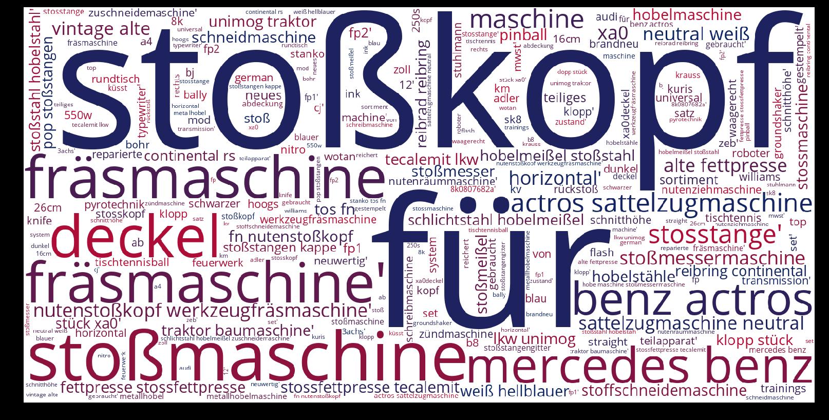 Stossmaschine-wordcloud
