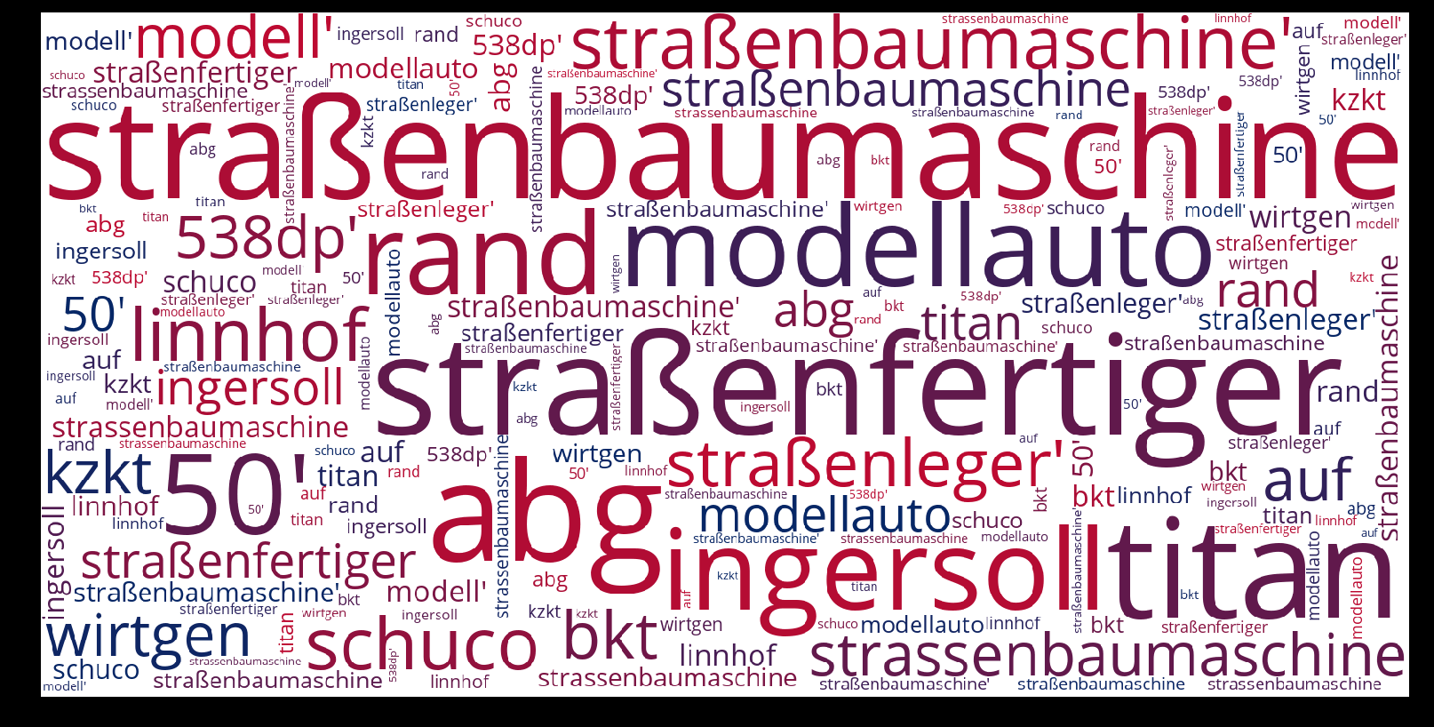 Strassenbaumaschine-wordcloud