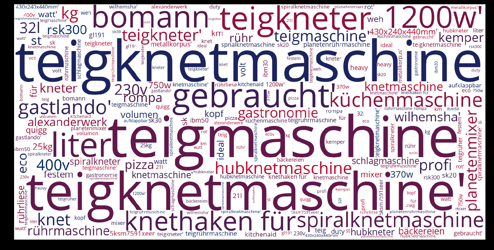 Teigknetmaschine-wordcloud