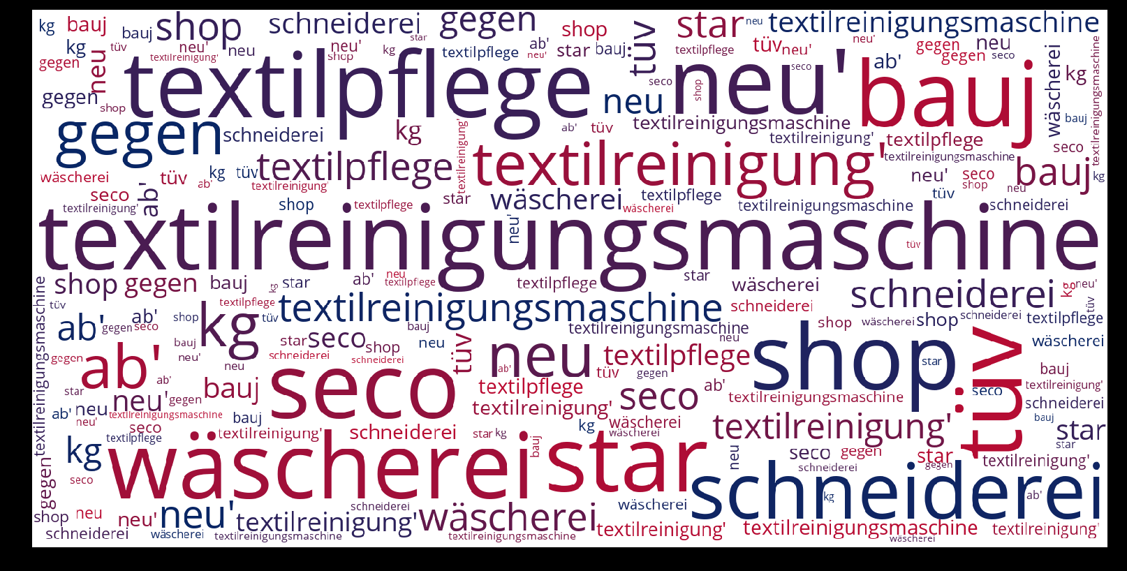 Textilreinigungsmaschine-wordcloud