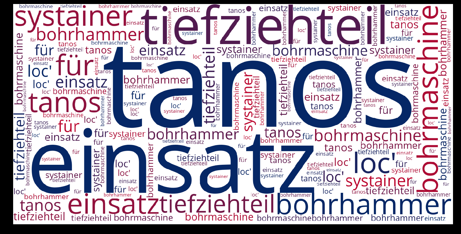Tiefziehmaschine-wordcloud