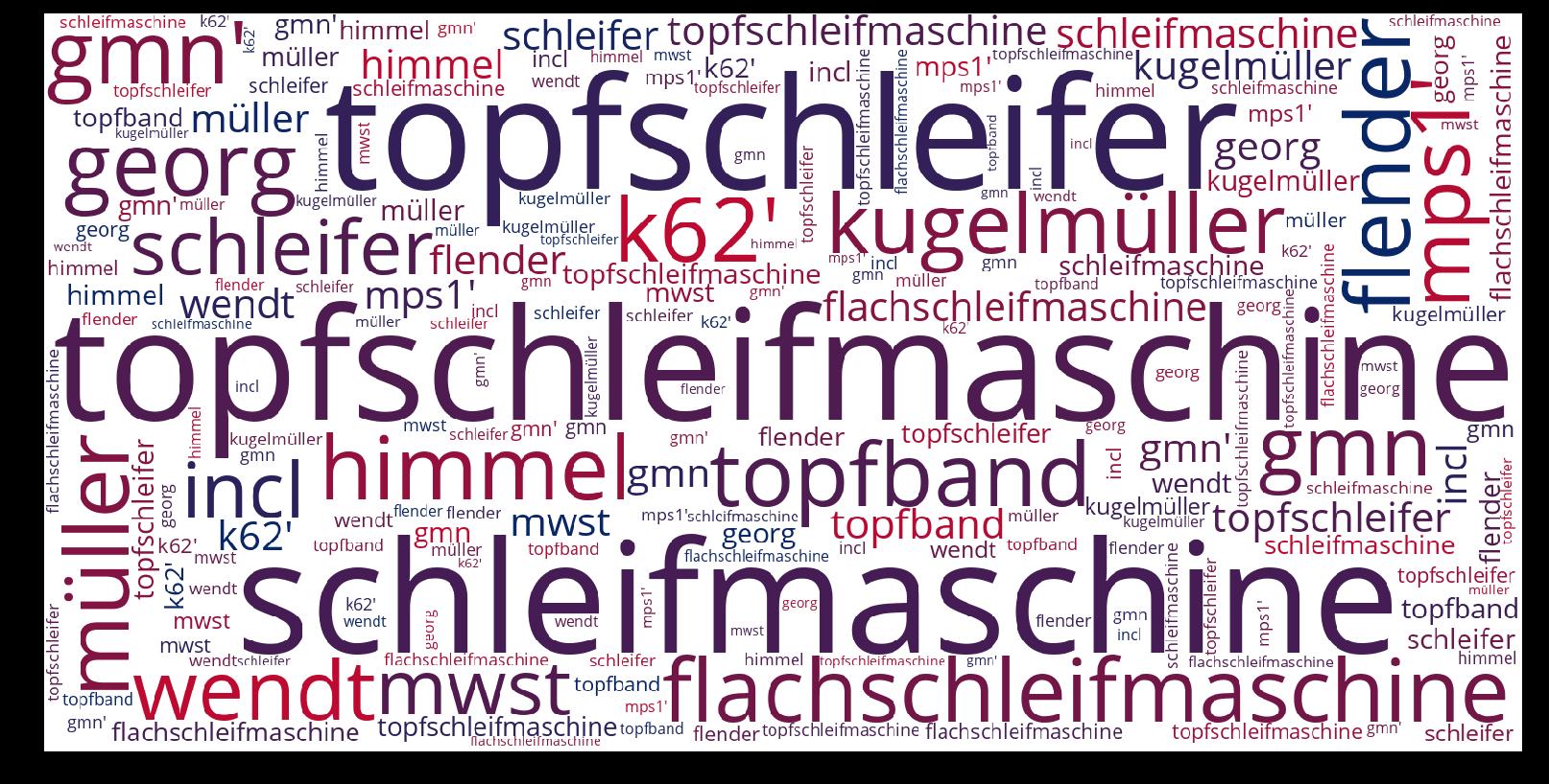 Topfschleifmaschine-wordcloud