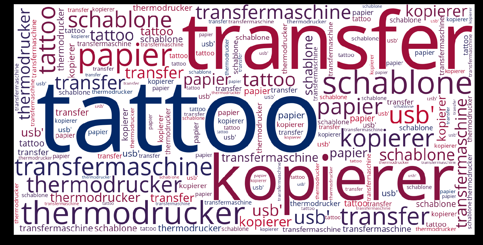 Transfermaschine-wordcloud