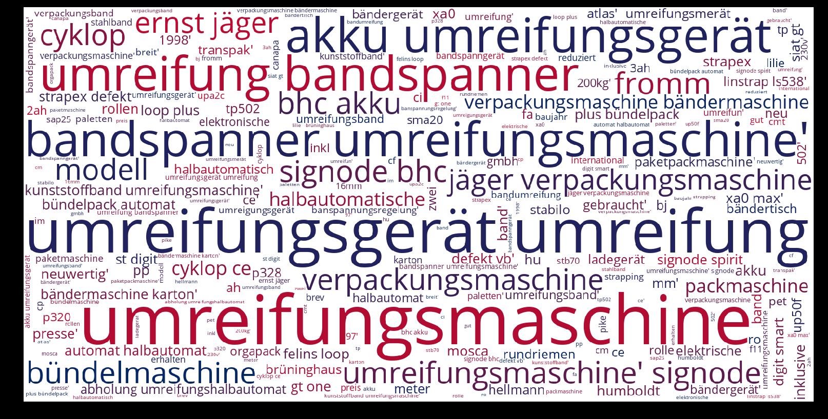 Umreifungsmaschine-wordcloud