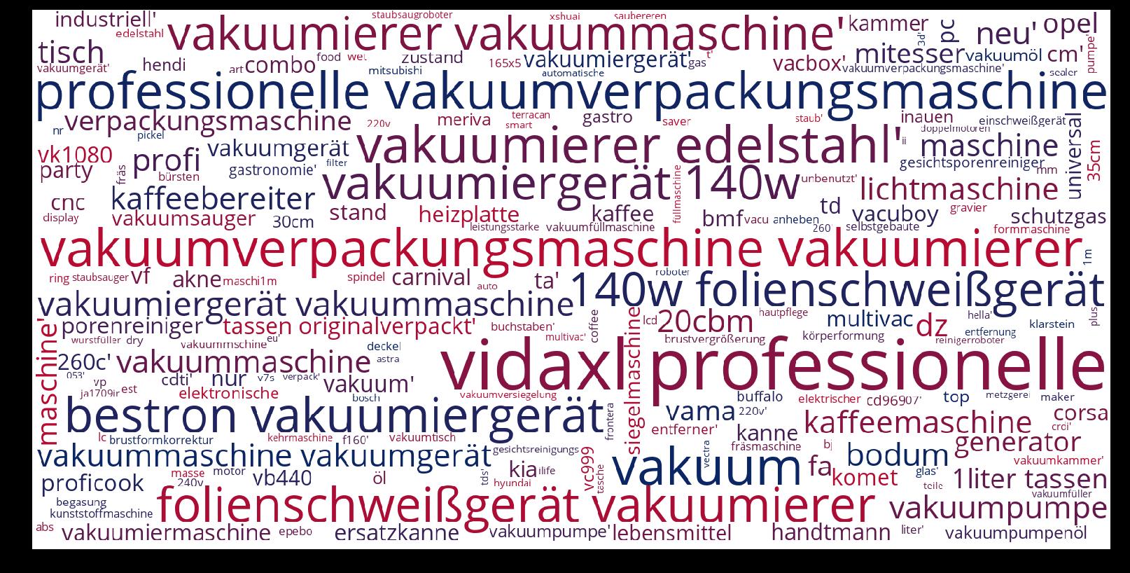 Vakuummaschine-wordcloud