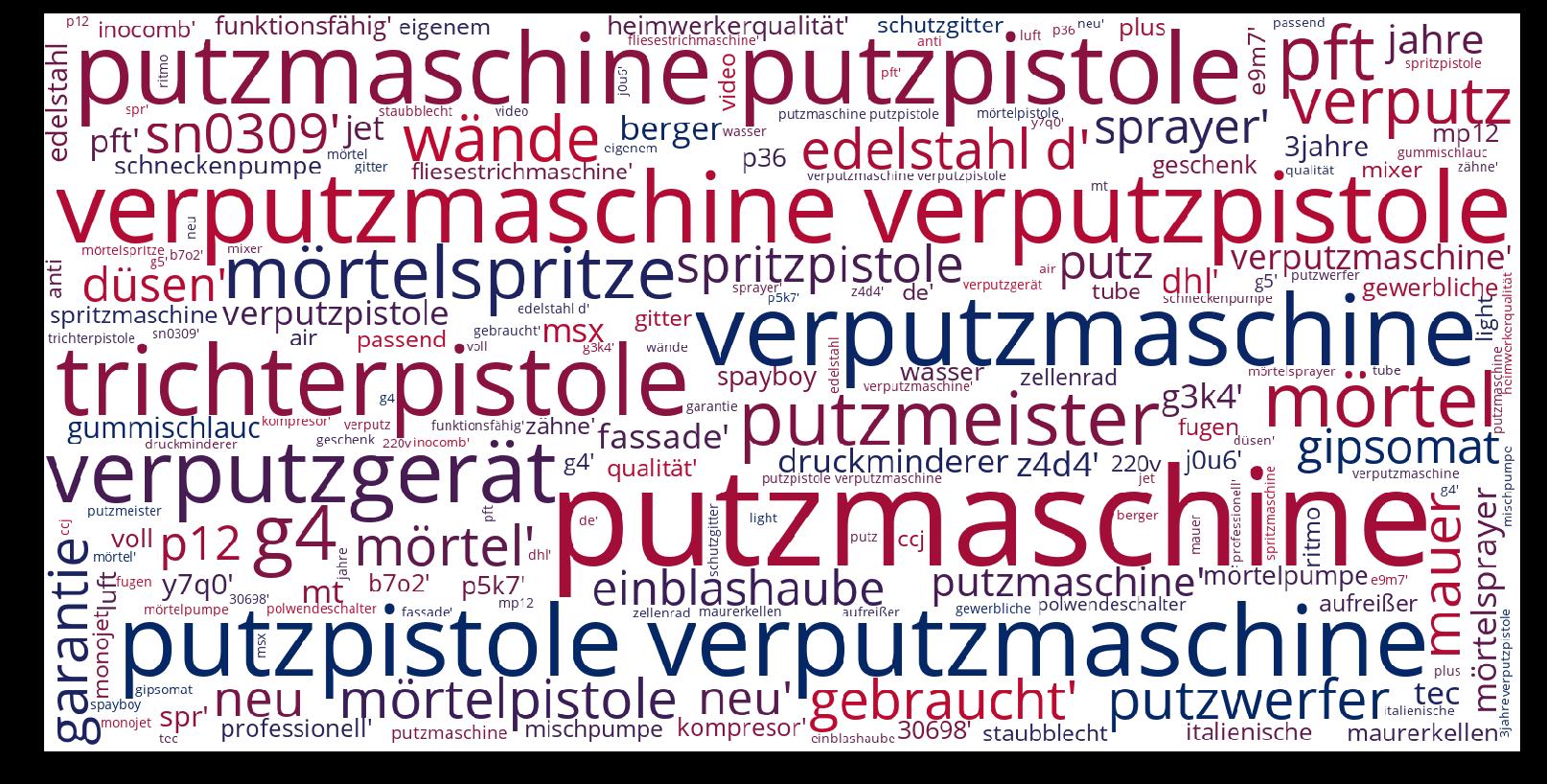 Verputzmaschine-wordcloud