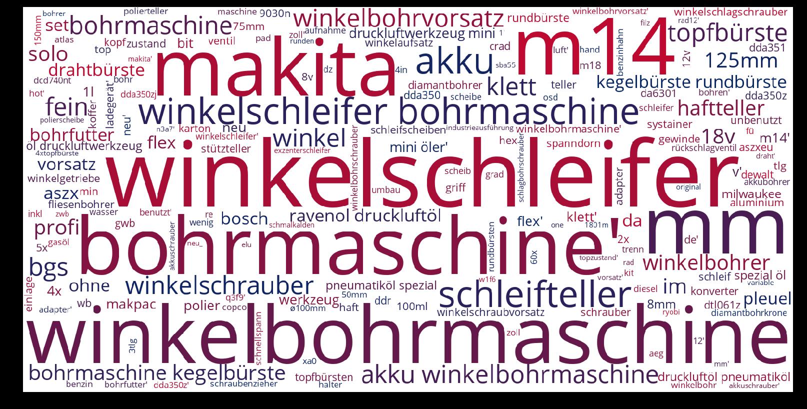 Winkelbohrmaschine-wordcloud