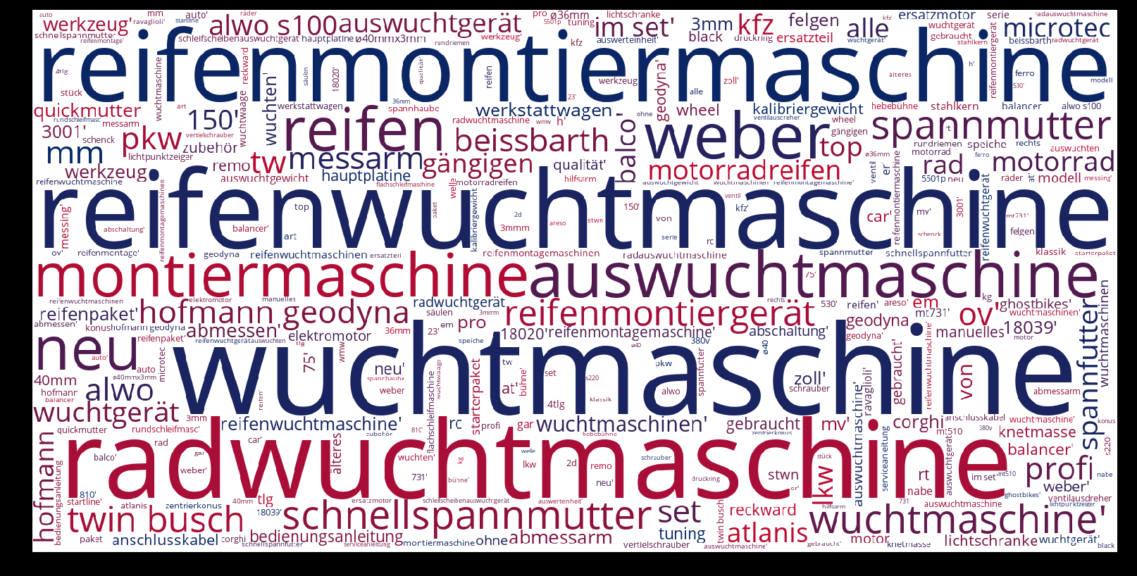 Wuchtmaschine-wordcloud